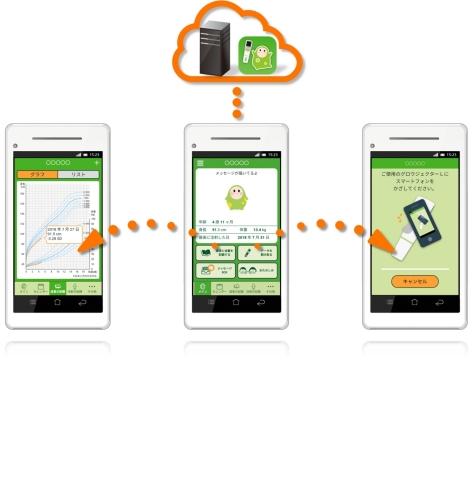 スマートフォンの画面イメージ(実物は異なる場合があります。) (画像:ビジネスワイヤ)