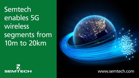 Semtech Enables 5G Wireless Segments at Distances from 10m to 20km (Graphic: Business Wire)
