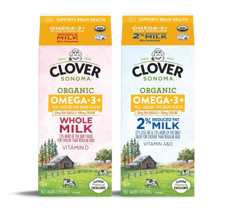 Clover Sonoma's new organic omega-3+ milks are a nutrient powerhouse, providing the naturally occurring vitamins, minerals, and protein in milk itself, plus 50mg of DHA omega-3 and 100mg of choline. (Photo: Business Wire)