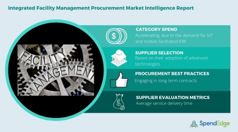 Global Integrated Facility Management Category - Procurement Market Intelligence Report. (Graphic: Business Wire)