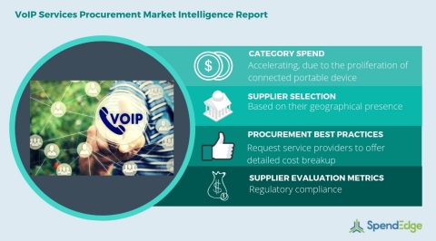 Global VoIP Services Category - Procurement Market Intelligence Report.  (Graphic: Business Wire)