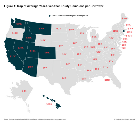 Figure 1: Map of Average Year-Over-Year Equity Change per Borrower; CoreLogic Q4 2018. (Graphic: Business Wire)