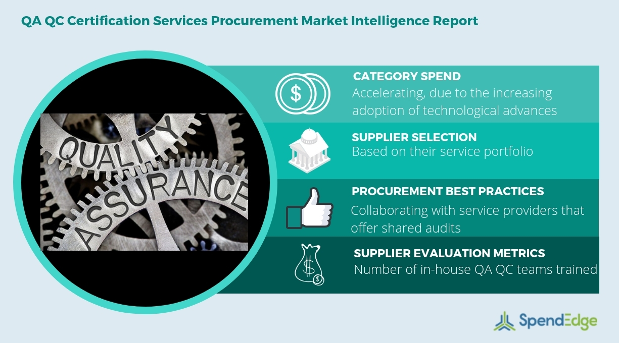 Qa Qc Certification Services Market Intelligence Pricing