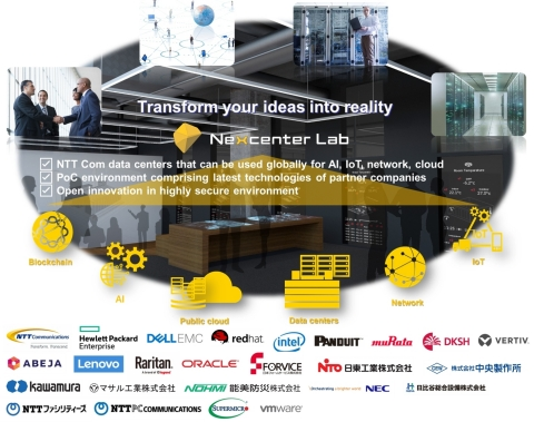 Image of concept of Nexcenter Lab(TM) (Graphic: Business Wire)