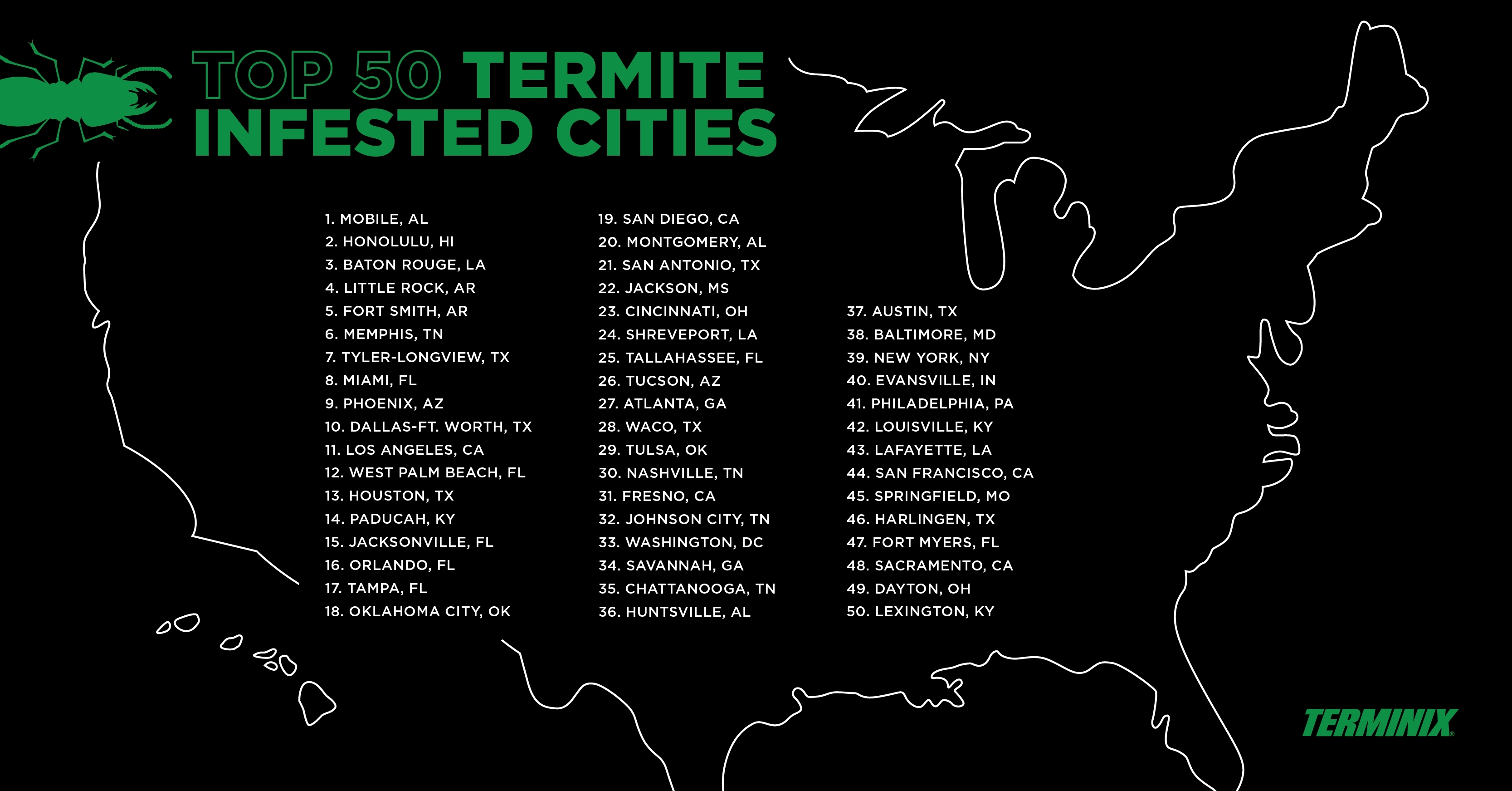 Terminix Announces Its List Of The Top 50 Most Termite Infested Cities Business Wire