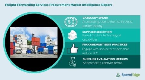 Global Freight Forwarding Services Category - Procurement Market Intelligence Report. (Photo: Business Wire)