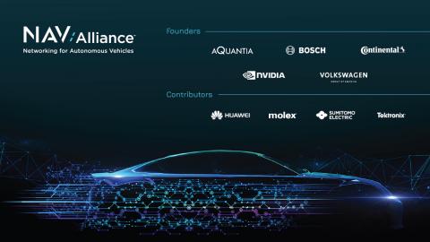 Molex Announces Membership in Networking for Autonomous Vehicles (NAV) Alliance (Graphic: Business Wire)