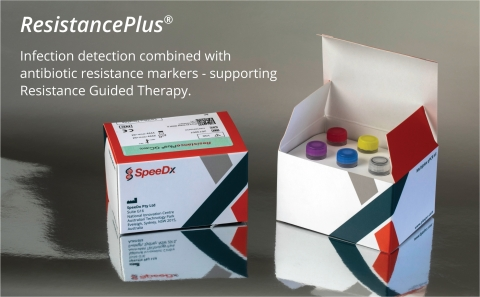 SpeeDx ResistancePlus tests combine detection of infection with genetic markers linked to antibiotic resistance. Tests include ResistancePlus GC (pictured) for Neisseria gonorrhoeae detection with markers for ciprofloxacin susceptibility, and ResistancePlus MG for Mycoplasma genitalium detection with genetic markers for azithromycin resistance. (Graphic: Business Wire)