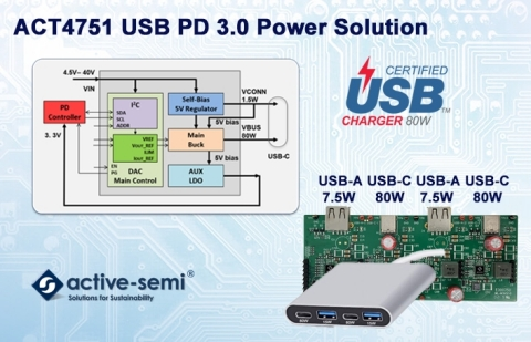 Active-Semi's ACT4751 40V USB-C PD PPS Power Hub (Graphic: Business Wire)