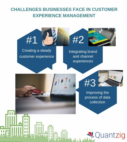 Revamping customer engagement with the help of customer experience management. (Graphic: Business Wi ...