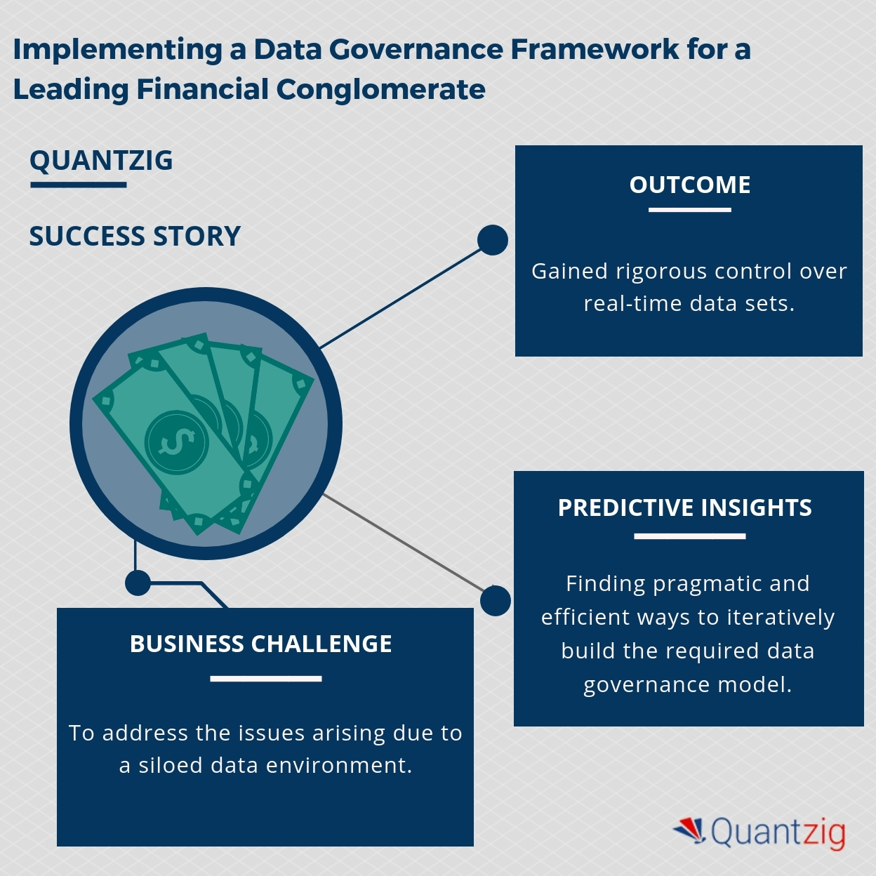 Data Wire | How Important Is Data Governance From A Business Perspective