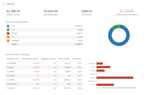Morpheus now syncs in actual costs from AWS, including Month To Date, estimated spend, last months c ...