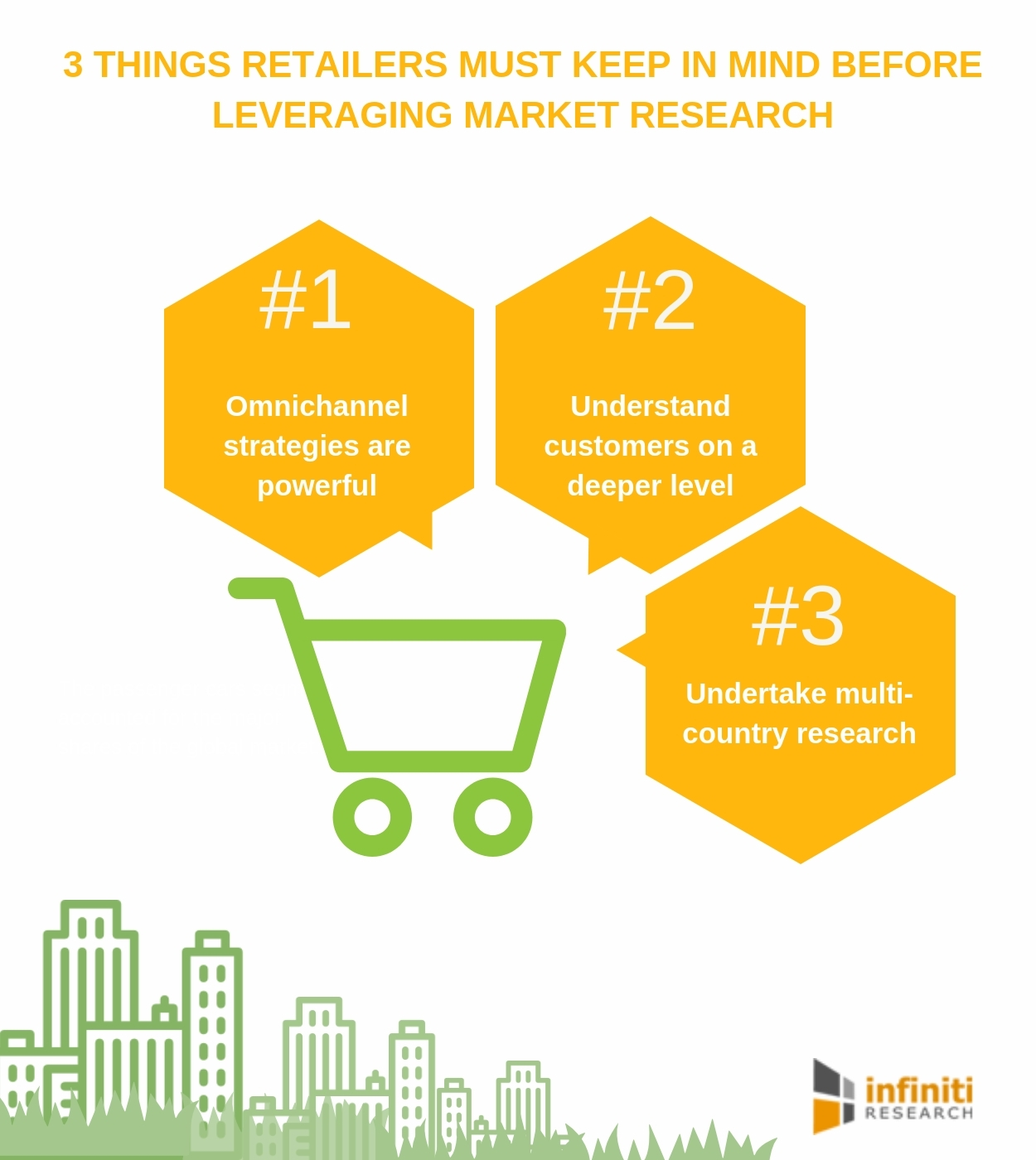 Market Research Companies >> Market Research Is A Powerful Tool For Modern Retailers