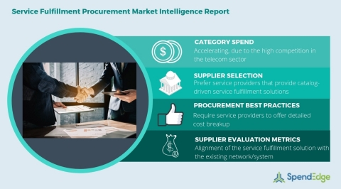 Global Service Fulfillment Category - Procurement Market Intelligence Report. (Graphic: Business Wire)