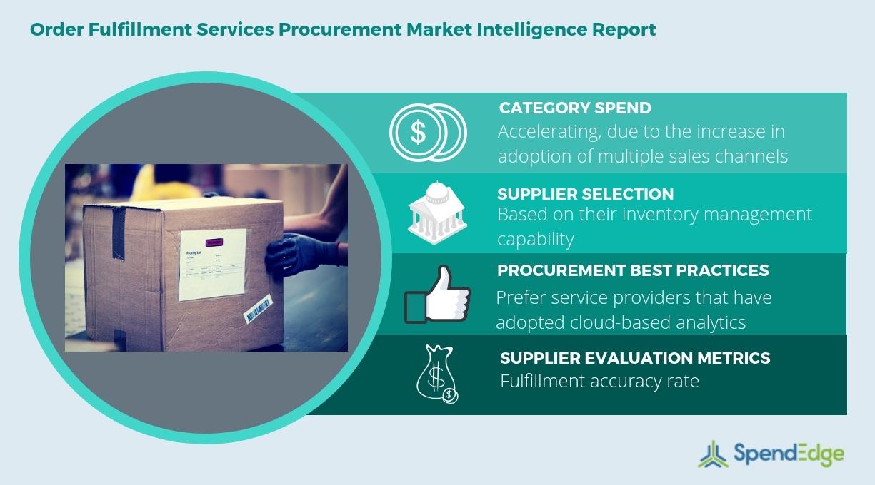 Order Fulfillment Services: Market Intelligence, Procurement