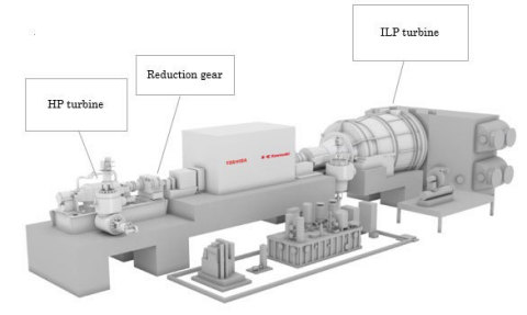 Image of the medium-capacity steam turbine to be sold by the two companies (Graphic: Business Wire)