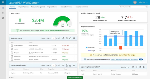 Upland WorkCenter, a new unified dashboard providing customers with status updates on key performance indicators across the entire solution suite. (Graphic: Business Wire)