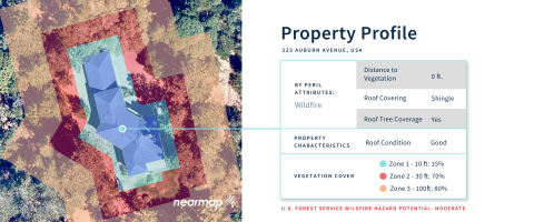 Cape Analytics' defensible space solution provides information about vegetation clearance and fuel l ...