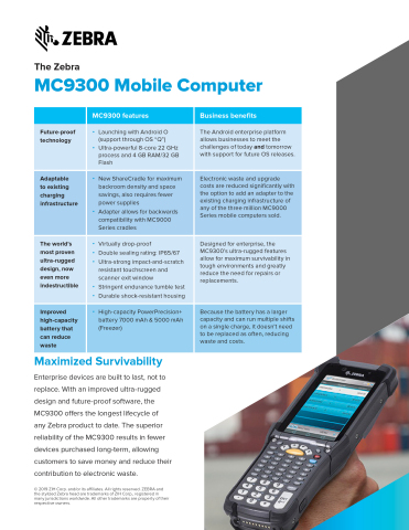 Zebra Technologies today announced its new MC9300 mobile computer, featuring an improved ultra-rugged design and future-proof software. (Graphic: Business Wire)
