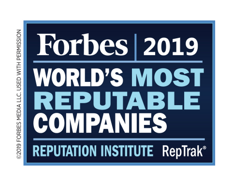 Raise Your Glass: Bacardi Climbs List of World's Most Reputable Companies in 2019. (Graphic: Business Wire)