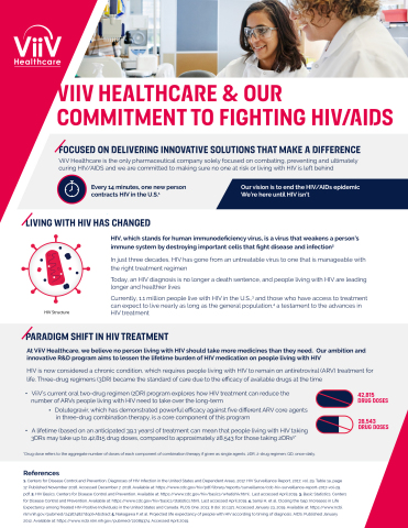 ViiV Healthcare & Our Commitment to Fighting HIV/AIDS (Graphic: Business Wire)
