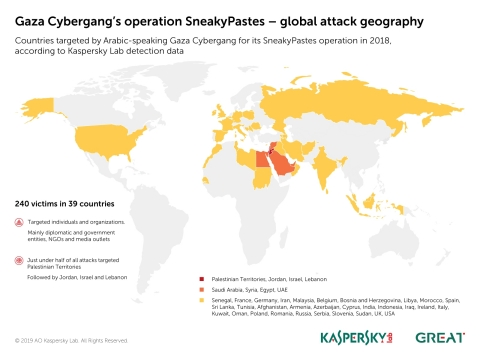 Countries targeted by Arabic-speaking Gaza Cybergang for its SneakyPastes operation in 2018, according to Kaspersky Lab detection data. (Graphic: Business Wire)