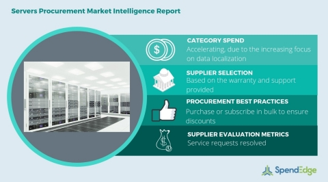 Global Servers Category - Procurement Market Intelligence Report. (Graphic: Business Wire)
