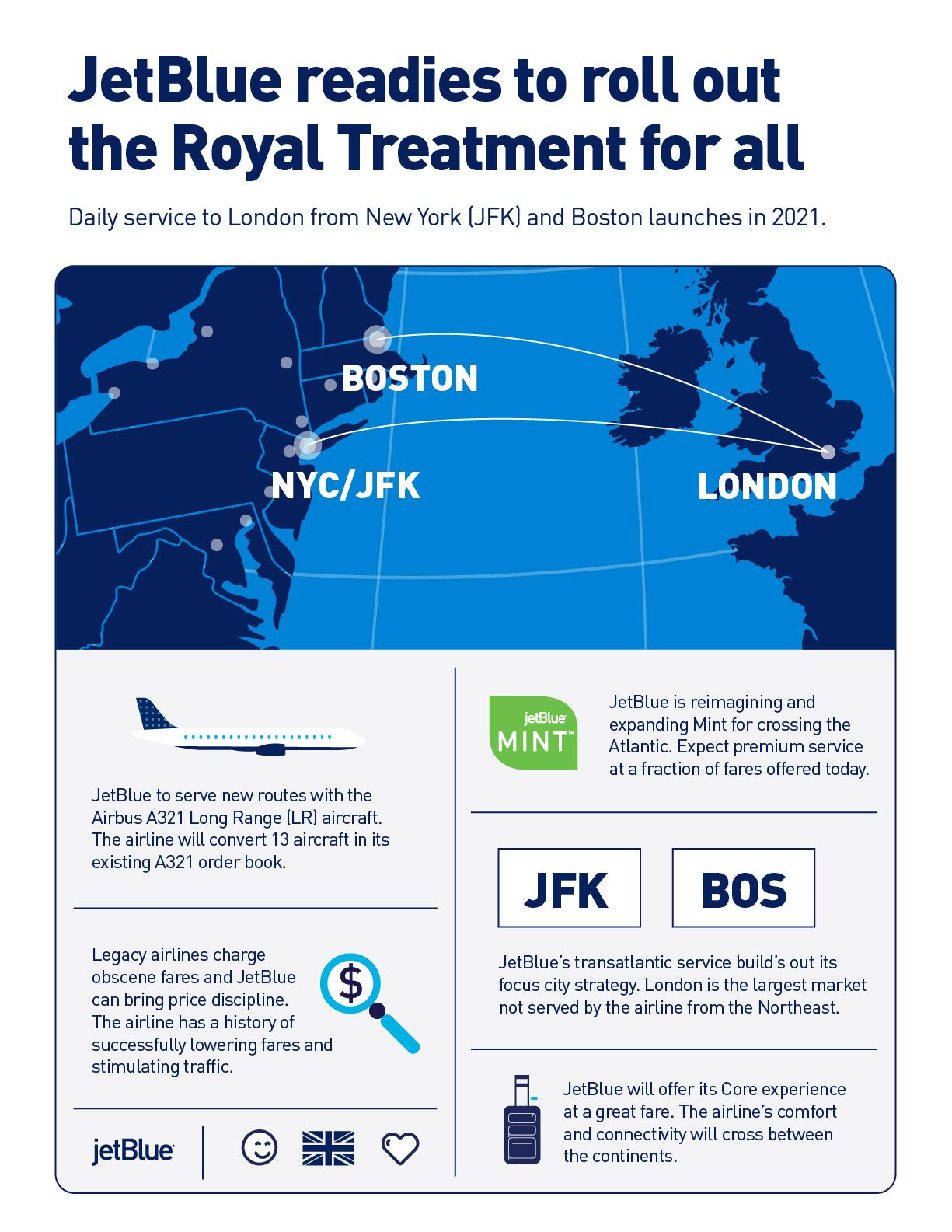 Jet Blue ! B6 ! JBU - Page 2 FINAL_--_London_Infographic