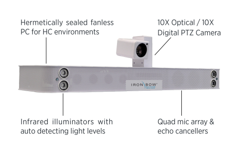 MedView Specs (Photo: Business Wire)