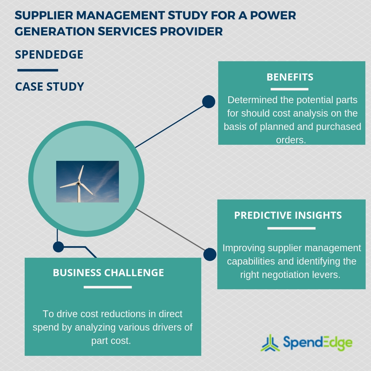 Want to Know How an Energy Company Reduced Part Costs by Deploying a
