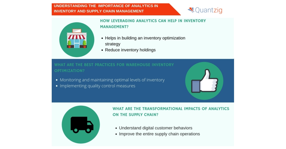 Understanding the Importance of Analytics in Inventory and