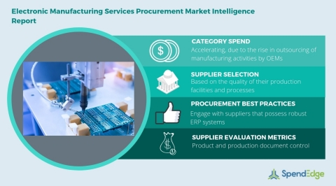 Global Electronic Manufacturing Services Category - Procurement Market Intelligence Report. (Graphic: Business Wire)