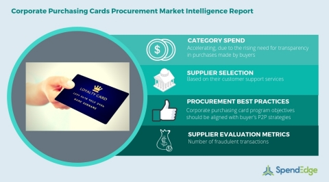 Global Corporate Purchasing Cards Category - Procurement Market Intelligence Report. (Graphic: Business Wire)