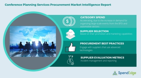 Global Conference Planning Services Category - Procurement Market Intelligence Report. (Graphic: Business Wire)