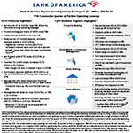Q1 2019 Bank of America Financial Results Press Release