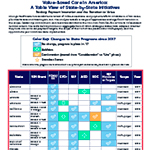 Change Healthcare Value-Based Care in America: State-by-State Infographic – PDF Version
