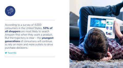 New research from inRiver shows youngest shoppers will rely on more and more outlets for purchasing decisions | http://bit.ly/2P9XqGM (Photo: Business Wire)