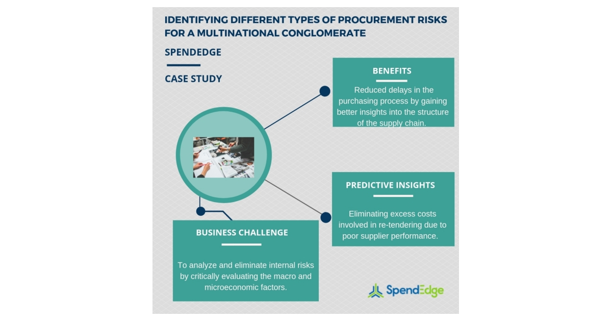 Analyzing Different Types of Procurement Risks to Reduce