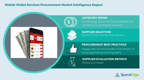 Global Mobile Wallet Services Category Procurement Market Intelligence Report. (Graphic: Business  ...