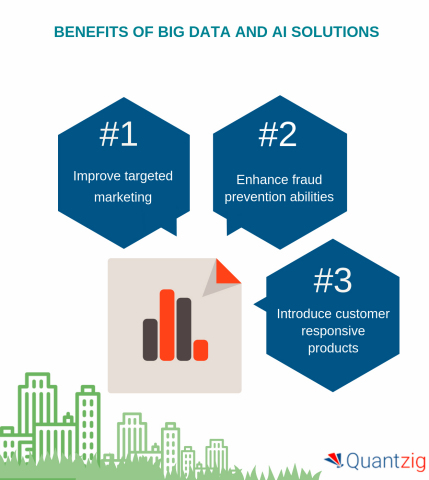 Businesses can enhance their innovative capabilities with the help of big data and AI (Graphic: Busi ...