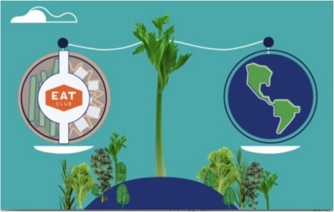 EAT Club announces its Zero Carbon Initiative, a new climate impact program to invest in renewable energy, support carbon recapture projects, and promote global sustainability. (Graphic: Business Wire)