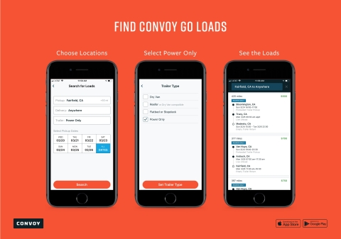 Find Convoy Go Loads (Photo: Business Wire)