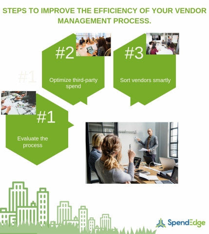 Steps to improve the efficiency of your vendor management process. (Graphic: Business Wire)