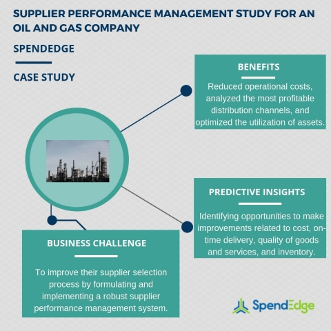Supplier performance management study for an oil and gas company. (Graphic: Business Wire)