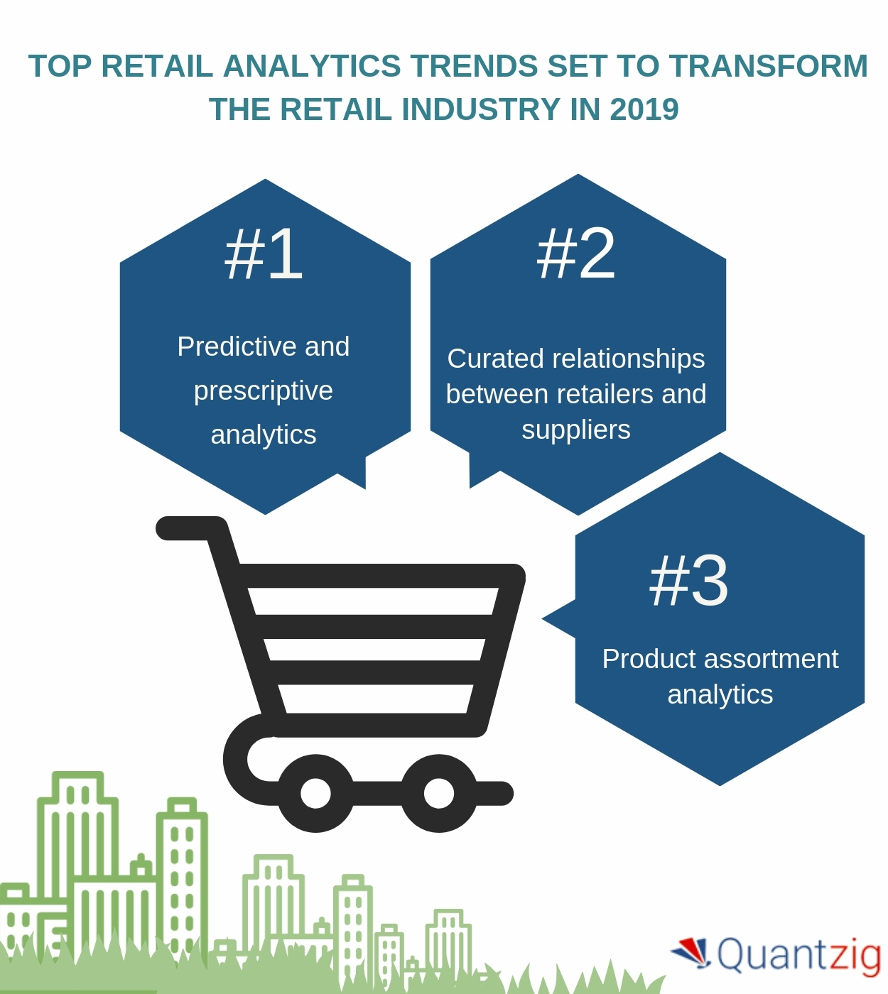 Top Retail Analytics Trends Set to Transform the Retail