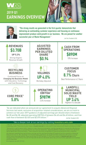 2019 Q1 Earnings Overview (Graphic: Business Wire)