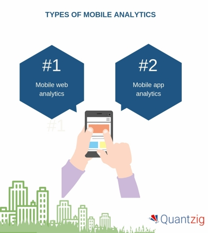 A comprehensive guide to mobile analytics (Graphic: Business Wire)