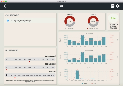 InfiniteIO's Infinite Insight ROI Calculator for Hybrid Cloud Storage (Photo: Business Wire)