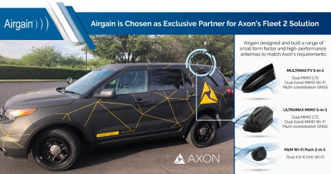 Airgain has been chosen as the exclusive antenna partner by Axon for its market-leading Axon Fleet 2 in-car video system (Graphic: Business Wire)