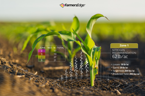 N-Manager uses multiple field-centric variables to provide growers with live and accurate nitrogen recommendations for their farm. (Photo: Business Wire)
